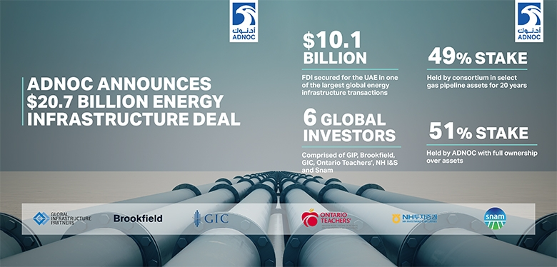 ADNOC Announces $20.7 Billion Energy Infrastructure Deal